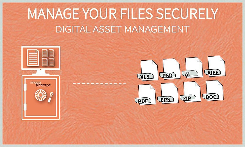 Digital Asset Management - manage your files