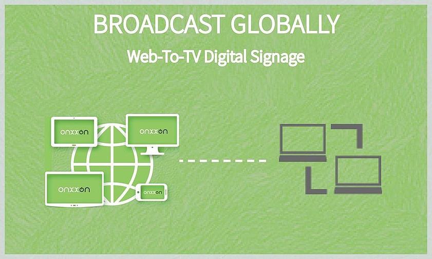media broadcasting - web to TV